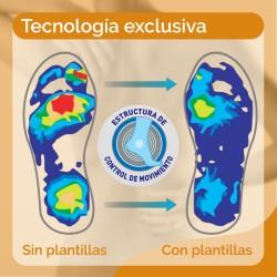 SCHOLL Plantillas In-Balance Alivio Zona Lumbar Talla S (37-39,5)