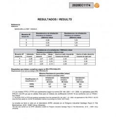 MASCARILLAS KN95 Sin Válvula en Caja de 20 uds Danxia