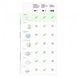 Mascarilla Higiénica R40 PRO Reutilizable y Lavable 100% Algodón Ecológico Color Negro Adultos