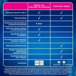 CLEARBLUE Test de Embarazo Analógico 1 unidad